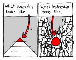 leadership. Innovatribe.com