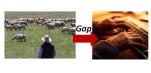 ag capability gap